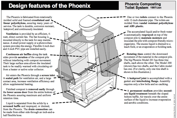 The Phoenix Composting Toilet